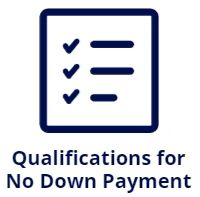 no down payment qualifications