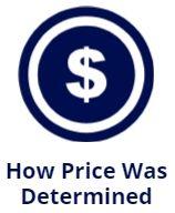 price determined