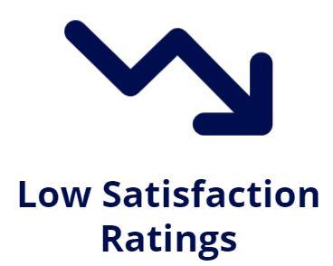 satisfaction ratings vroom