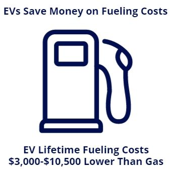 save fueling costs