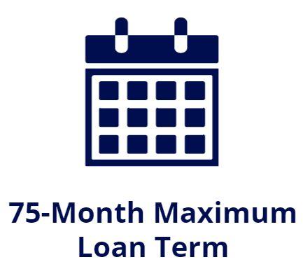 vroom loan term