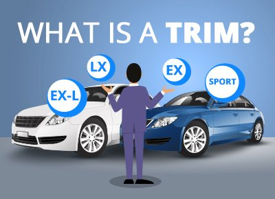 what is a car trim level